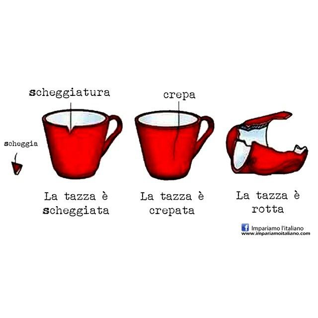 |Una tazza scheggiata, crepata e rotta