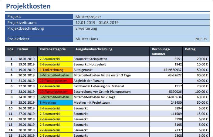 Projektkosten Im Griff Vorlage Fur Excel Vorlagen Projekte Excel Vorlage