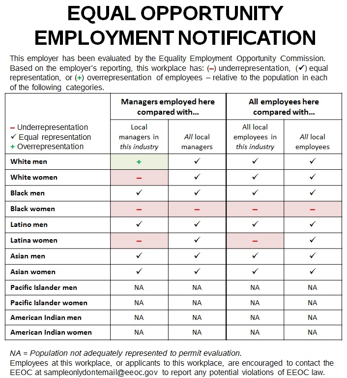 88 best ᘺᎧrkplacε ↁiʂicrimiηatiᎧη images on Pinterest Office - eeoc complaint form