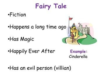 Folktale, Fairy Tale, Fable, Legend, and Myth5 slides
