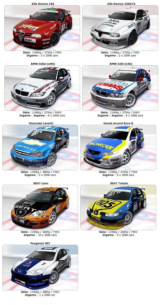 Los carros del WTCC