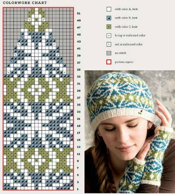 Красивый норвежский узор для шапки — HandMade