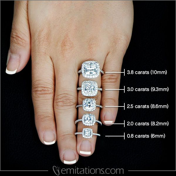 Cushion Cut Ring Scale
