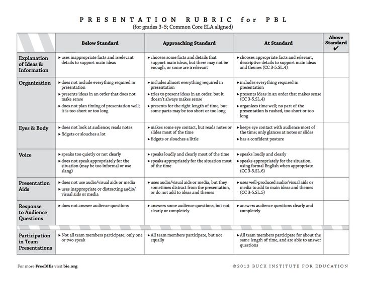 The 25+ best Presentation rubric ideas on Pinterest Genius hour - presentation evaluation form in doc
