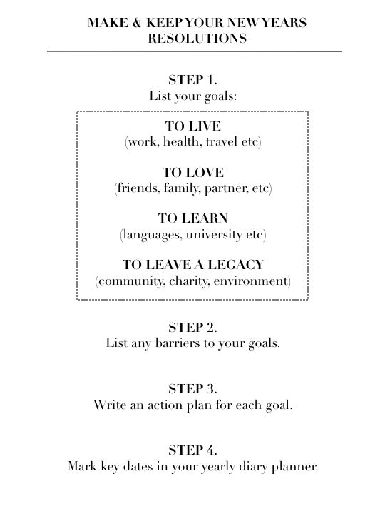 Goal-setting: Newyears, Inspiration, Life, Years Resolutions, Quotes, Motivation, List, New Years, New Year'S Resolutions
