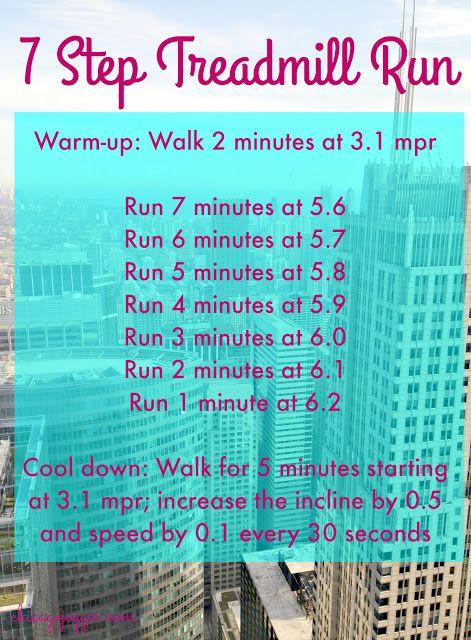 7 Step Treadmill Run - a quick, 35 minutes running workout   chicagojogger.com