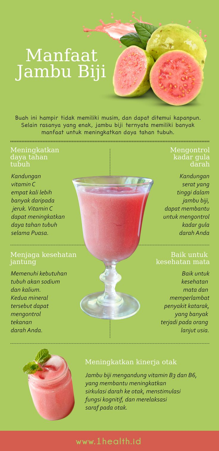 INFOGRAPHIC: Guava Benefit