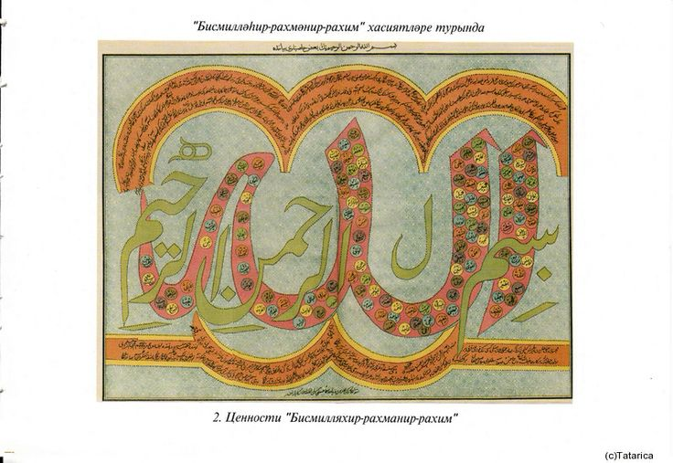 "Values of ""Bismaillahir-rahmanir-rahim."" It is written ""Bismillah rahman Rahim"".  Kazan. M.A. Semenov's lithography. Beginning of the XX century. 53x71."