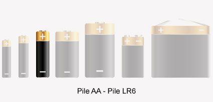 Pile AA MIGNON - Pile LR6