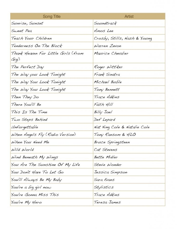 Father Daughter Song Choices My Professional Collection Mother Son Dance