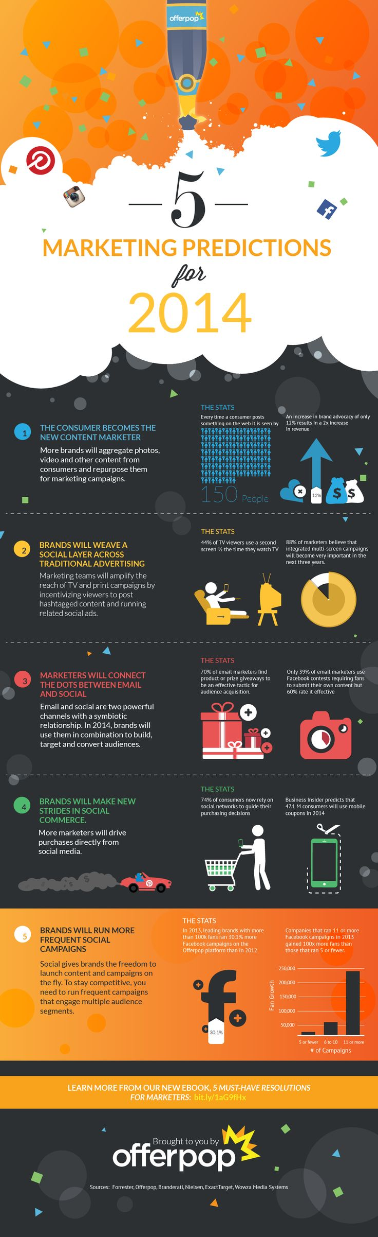 5 Social Media #Marketing Predictions for 2014 #Infographic