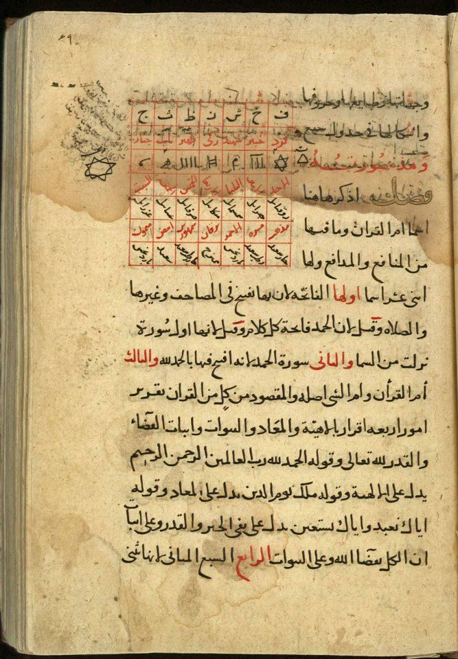 Manuscript Shams Al Ma 39 Arif Wa Lata 39 If Al Awarif