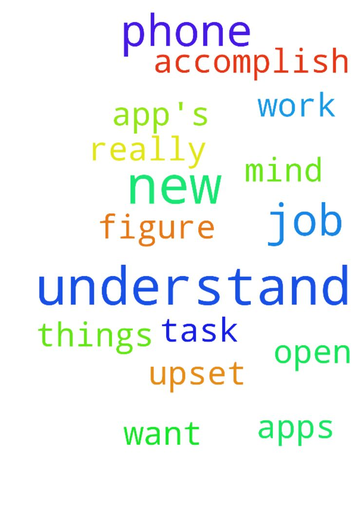201 task c understanding employment Jobs can best be understood as a series of tasks a task is an action designed to lacking an understanding of the work to performed daily as it is main job task.