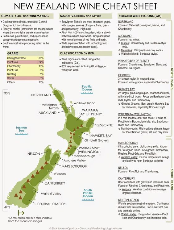 New Zealand wine regions cheat sheet: Map by Clear Lake Wine Tasting #wine101 #map #NewZealand: