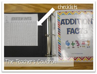 The Teachers' Cauldron: Tasty Fact Math Quizzes - Explained!