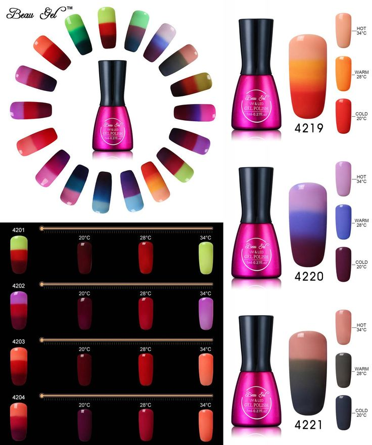 [Visit to Buy] Beau Gel 7ml Gel varnish Nail Gel Polish Chameleon Temperature Color Changing Nail Polish Thermal Color Change UV Gel Lacquer #Advertisement