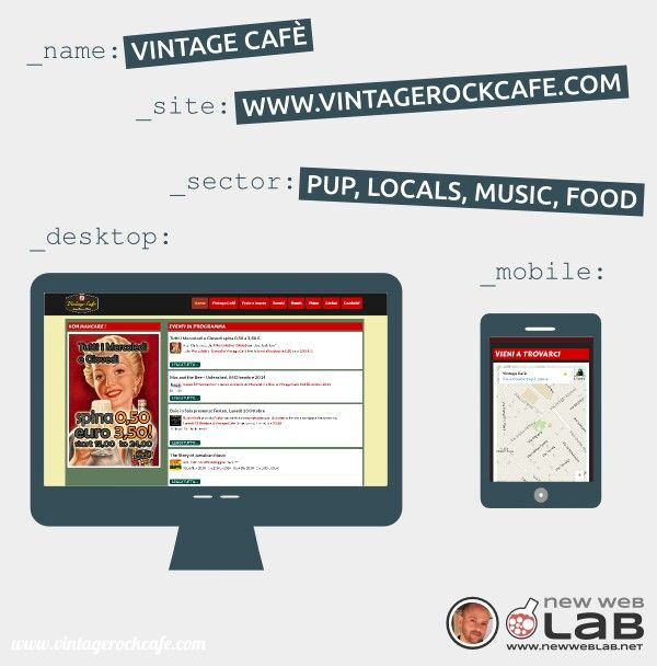 Website for beautiful retro Vintage Cafè