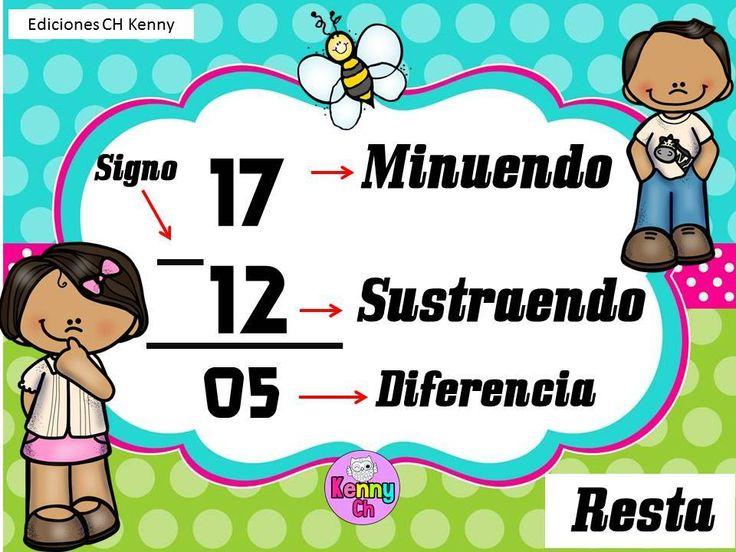 Los elementos de la suma y de la resta Color (2)