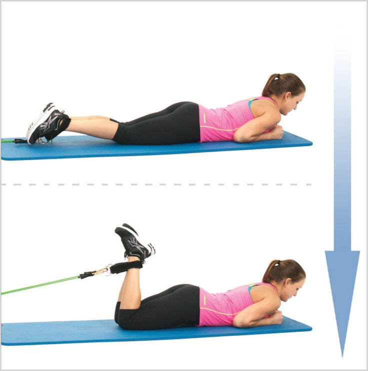 24 Best Resistance Band Workouts Images On Pinterest