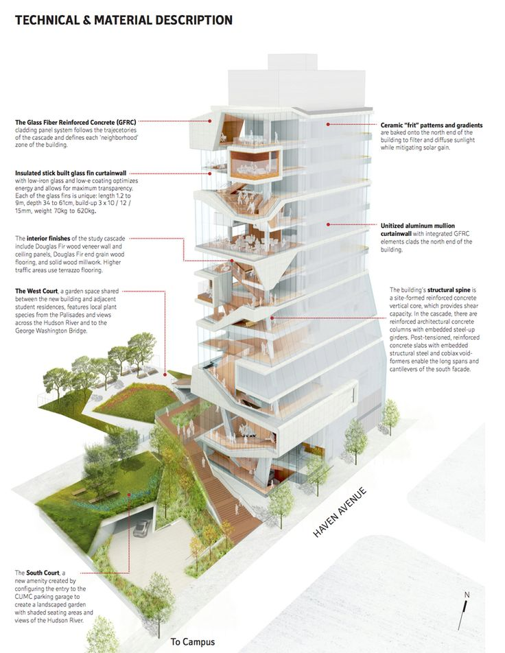 New Columbia University Medical Building- Roy and Diana Vagelos Education Center- USA- Diller Scofidio + Renfro & Gensler