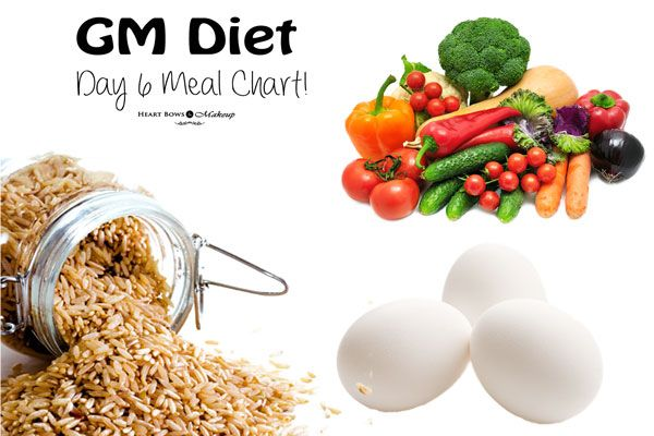 gm diet plan for 7 days for vegetarian pdf