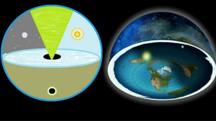 Flat Earth Dome Explained 100% & the Entrance to Agartha. https://www.pinterest.com/search/pins/?q=flat%20earth&rs=rs&etslf=5118&eq=&term_meta[]=flat%7Crecentsearch%7C3&term_meta[]=earth%7Crecentsearch%7C3