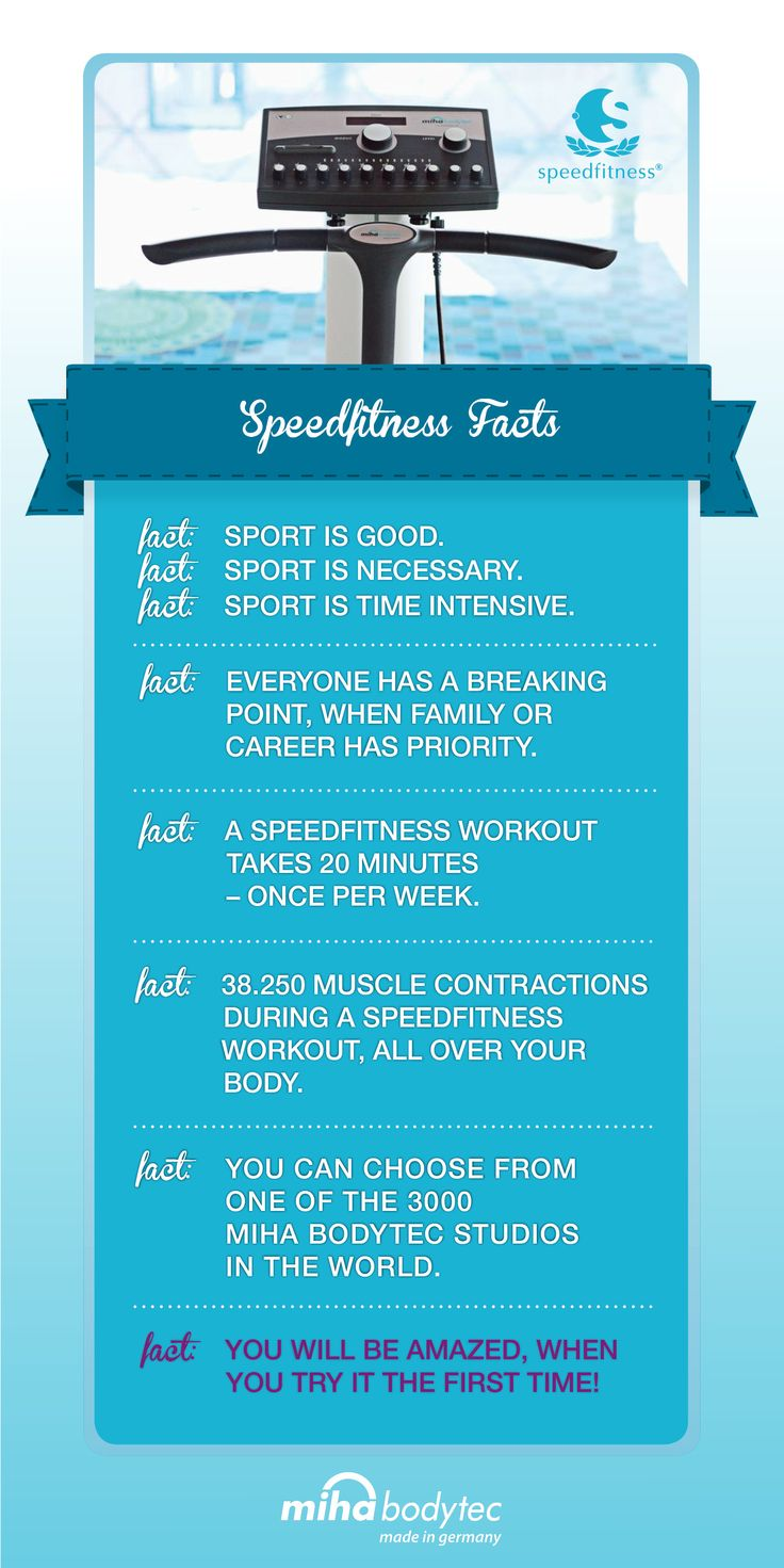 speedfitness facts