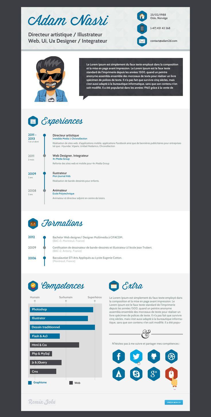 top 25 ideas about cv simon birch infographic cv adam nasri