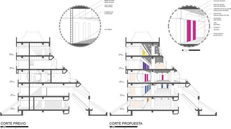 17 best images about estructura on pinterest