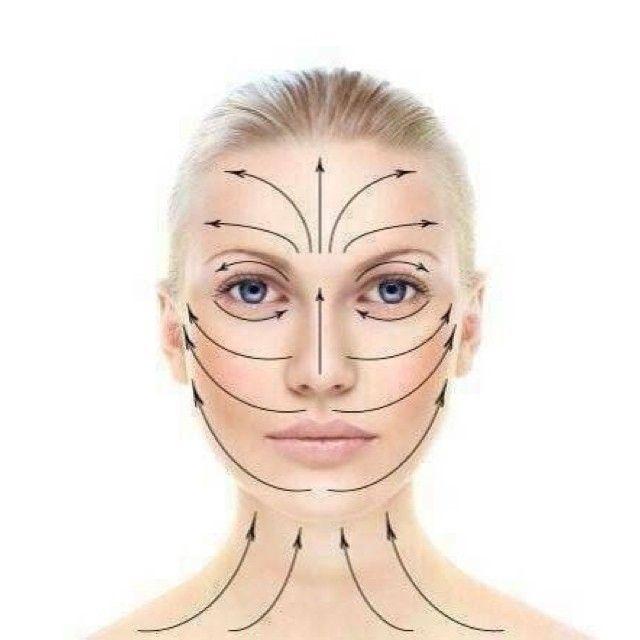 Экология познания. Красота:  Как делать массаж лица, чтобы продлить молодость и отстрочить появление морщин. Этот массаж советует делать французский косметолог Жоель Сиокко.