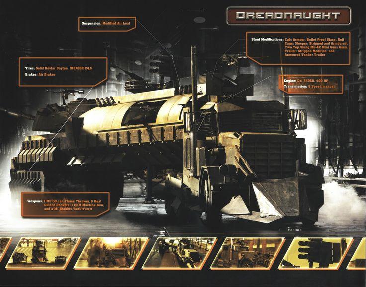 Death Race 2010 Dreadnought