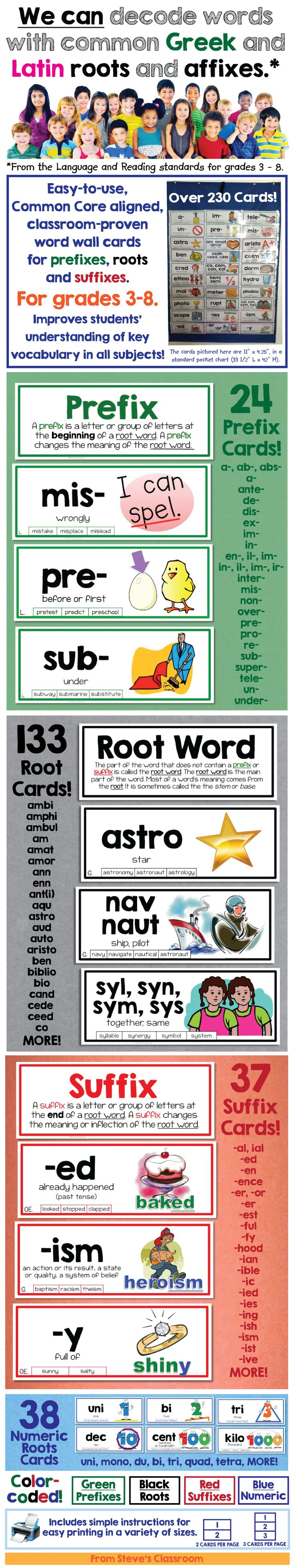 I've been using these word wall cards for roots and affixes in my classroom for years. It started a few school years ago, when I made cards for roots that my students encountered in my literacy and drawing classes. Over the years, I've added cards for science, math, and social studies teachers, too. This summer I had a chance to add even more, reorganize and color code them. There are over 240 cards in the set, covering all the common Greek, Latin and Anglo-Saxon prefixes, roots, and suffixes.: