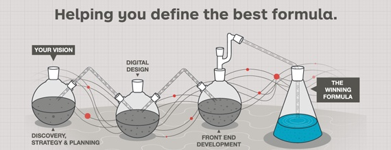 Helping you define the best formula.
