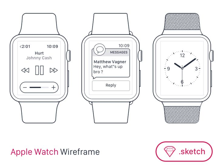 Apple Watch Wireframe for SketchApp [FREEBIE] by Rémi Fayolle