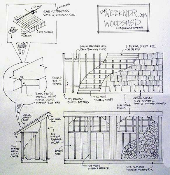 Awesome Log Store Plans Pdf #9: Firewood Shed Plans