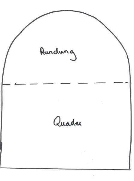 Tutorial Handtaschen Torte