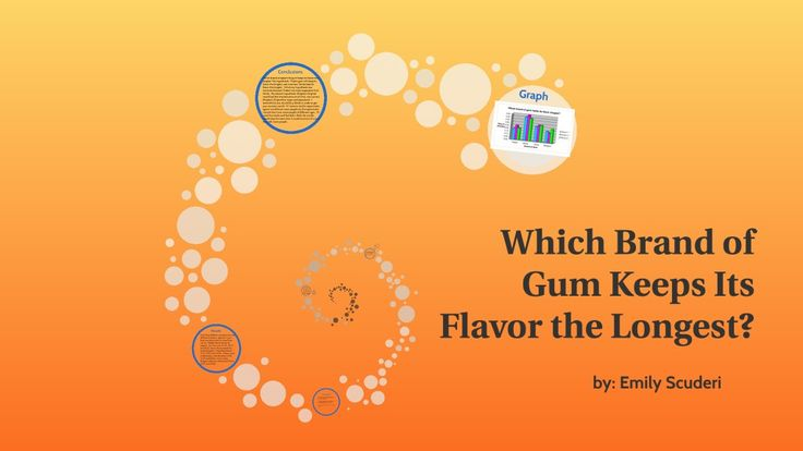 Which Brand of Gum Keeps Its Flavor the longest?
