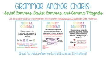 Grammar Anchor Charts: Serial Commas, Basket Commas, and C