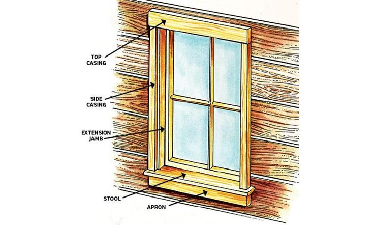 7 best log timber home show images on pinterest log for Best replacement windows for log homes