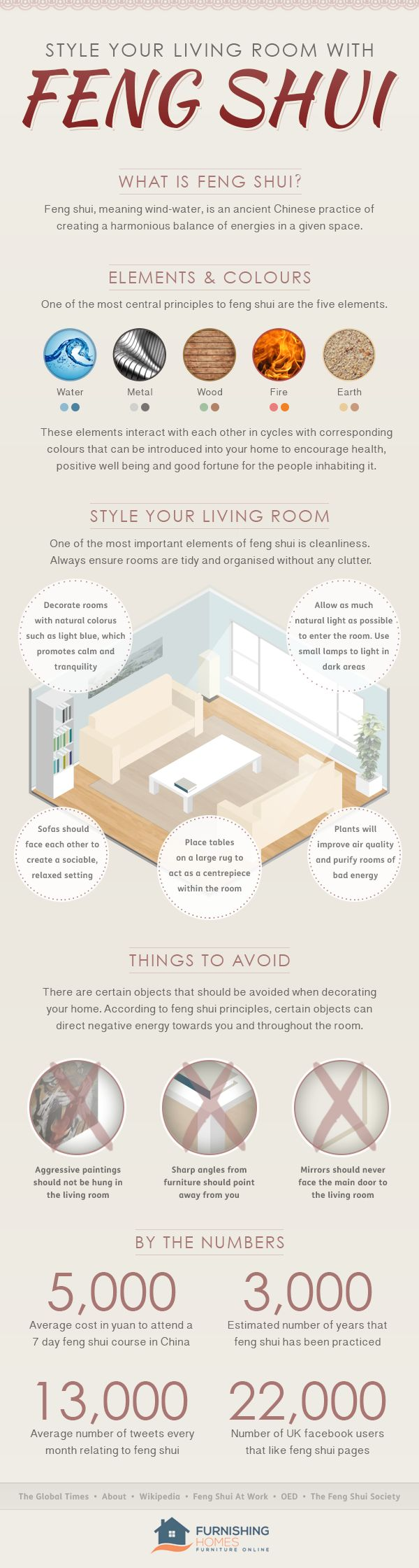 Best 25 Feng Shui Decorating Ideas On Pinterest