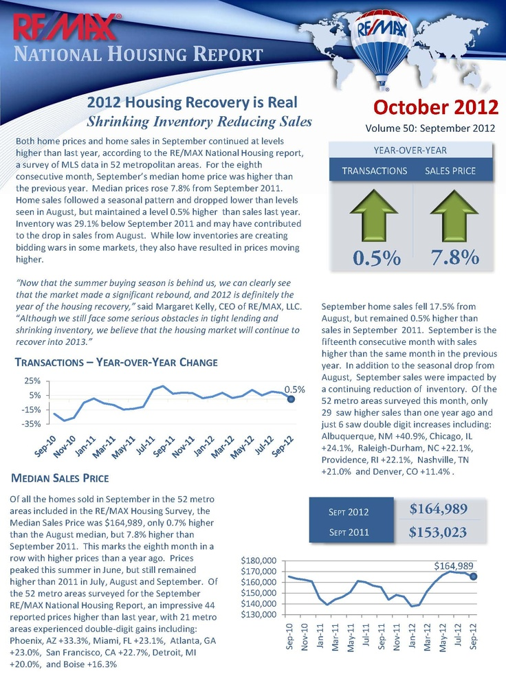 61 Best Housing Market Tips \ Tricks Images On Pinterest Real   Business  Tour Report Format  Business Tour Report Format