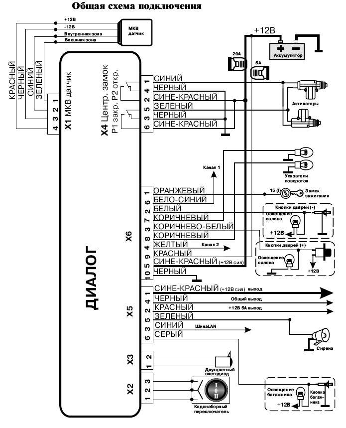 Скачать инструкцию к автосигнализации
