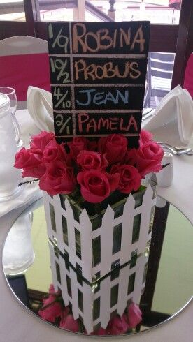 The 25 best melbourne cup ideas on pinterest melbourne for Cup decorating ideas