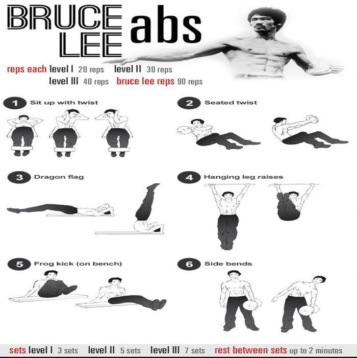 25+ best ideas about Bruce lee abs on Pinterest | Bruce lee art ...