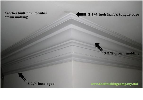 17 Best images about crown molding on Pinterest   Crown molding installation, Hallways and ...