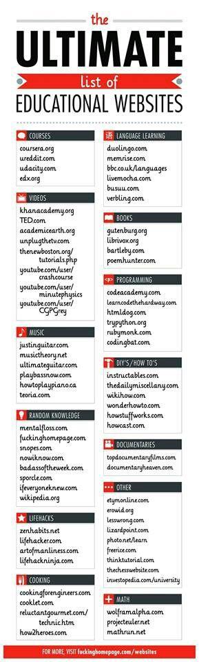 82 best web images on Pinterest Logo branding, Logos and Minimal - k amp uuml chen in u form