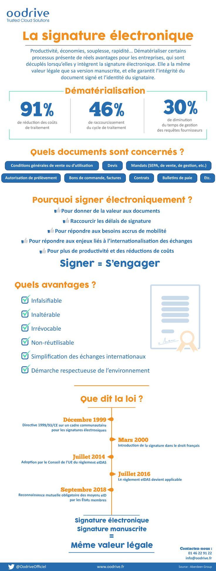 FR_infographie-signature-electronique-V4_dec2016