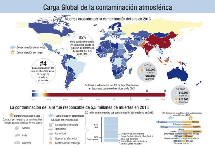 ¿Dónde está causando más muertes la contaminación atmosférica?