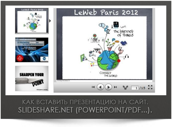 сайты для создания презентаций