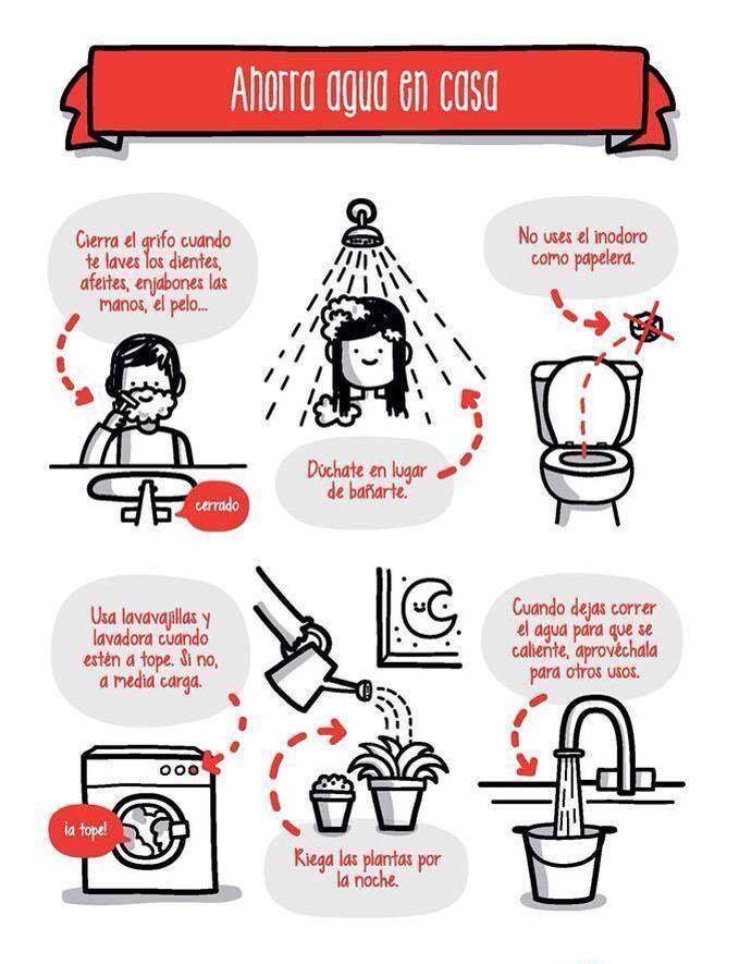 Muy fácil ahorrar agua.